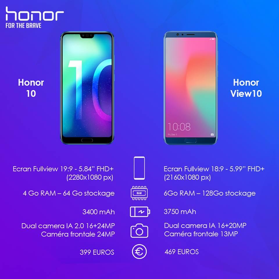[INFO] Comment comprendre la gamme Honor ? 6a9d439224161320dd54fef9ff217eb0
