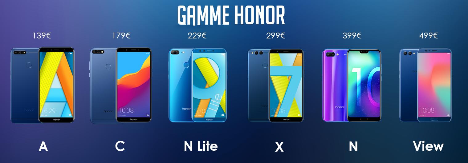[INFO] Comment comprendre la gamme Honor ? 73e636581969dd54b88e8c6f1e157506